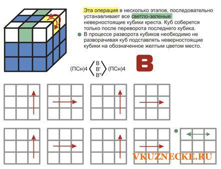 собирать Кубик Рубика?